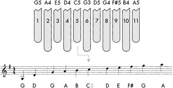 Illustration 02 - Notes et lamelles kalimba S
